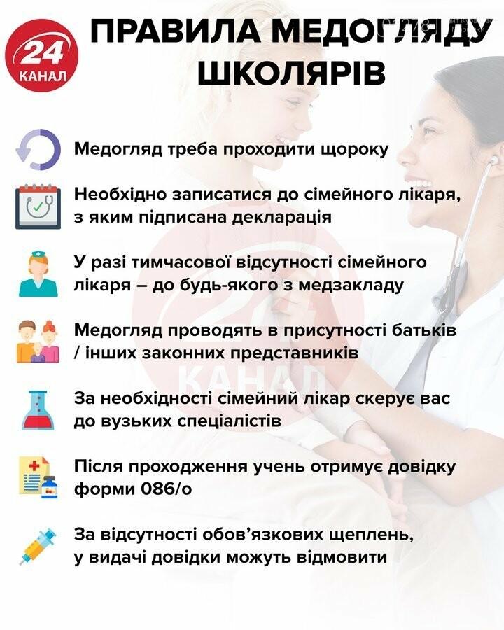 Медосмотр для школьников условиях пандемии!, фото-1