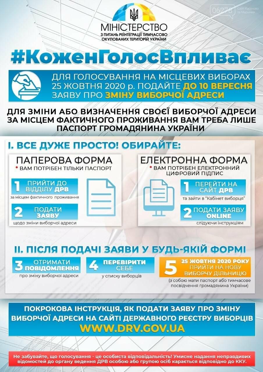 Для зміни виборчої адреси ВПО потрібен лише паспорт громадянина України!, фото-1