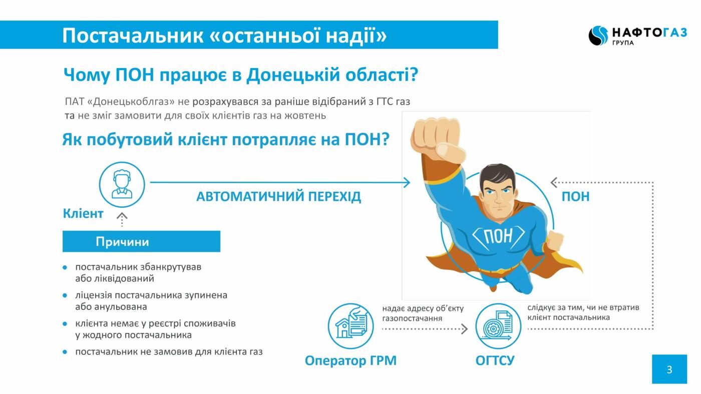 Клієнти «Донецькоблгазу» до 1 грудня повинні обрати нового постачальника газу – Максим Рабінович, фото-3